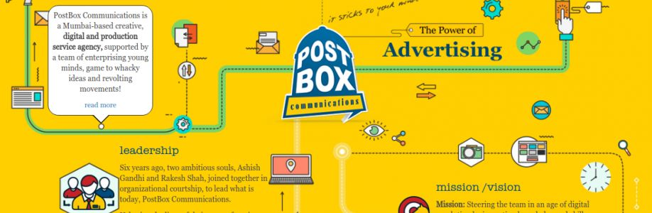 PostBox Communications Cover Image